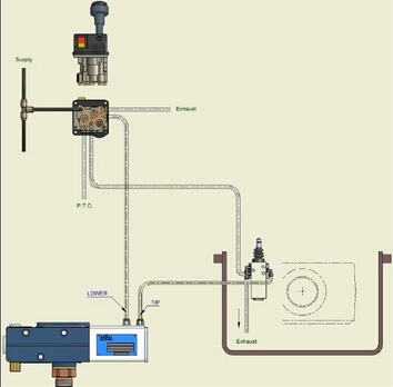 气动限位阀的工作原理图
